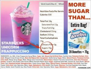 Starbucks-Unicorn-Frappuccino-more-sugar-than-20-hostess-donettes
